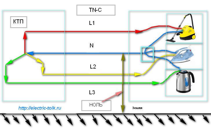 Обозначение электрических схем фаза ноль
