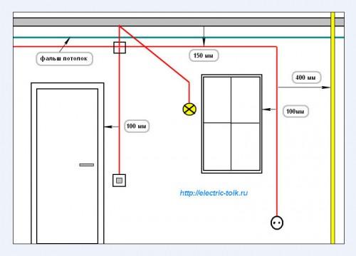 Как размещается проводка в панельном