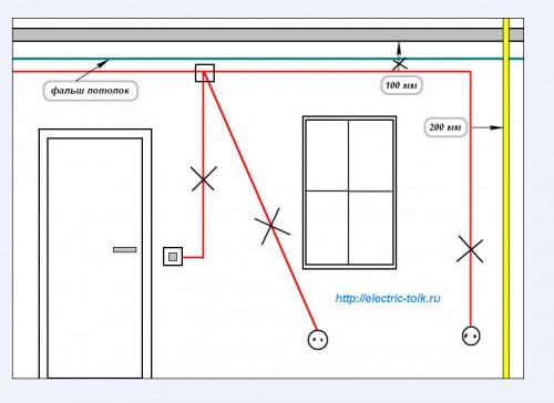 Схема провода в стене