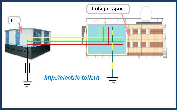 Схема системы IT