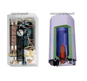 устройство электрических водонагревателей