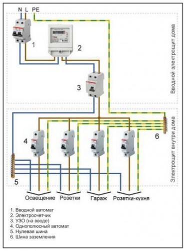 Схема монтажа проводки в деревянном доме