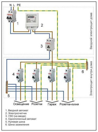 автоматический выключатель