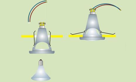 встраиваемые в подвесной потолок точечные светильники