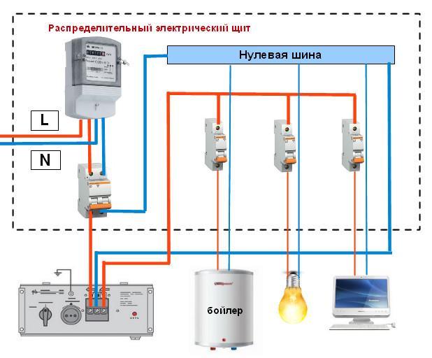 схема подключения однофазного стабилизатор на весь дом