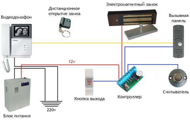 Подключение видеодомофона схема