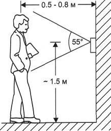 уровень высоты установки вызывной панели