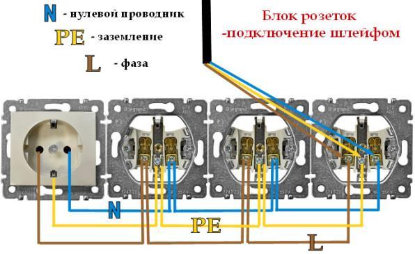 Горизонтальный блок розеток подключенных шлейфом