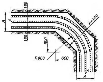 радиус изгиба кабеля ВБбШв