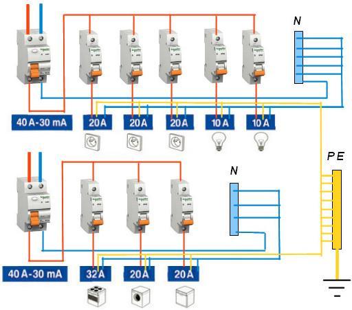 Нулевой проводник можно