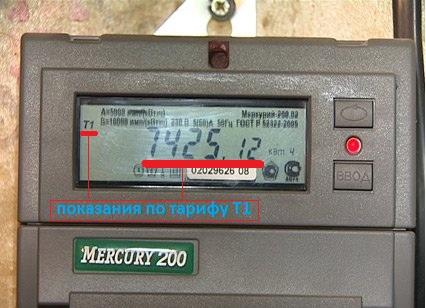 Как посчитать показания счетчика электроэнергии
