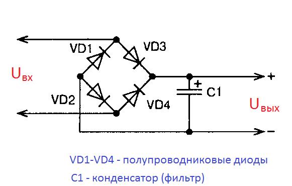Схема простейшего выпрямителя