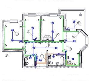 Пример схемы расположения оборудования