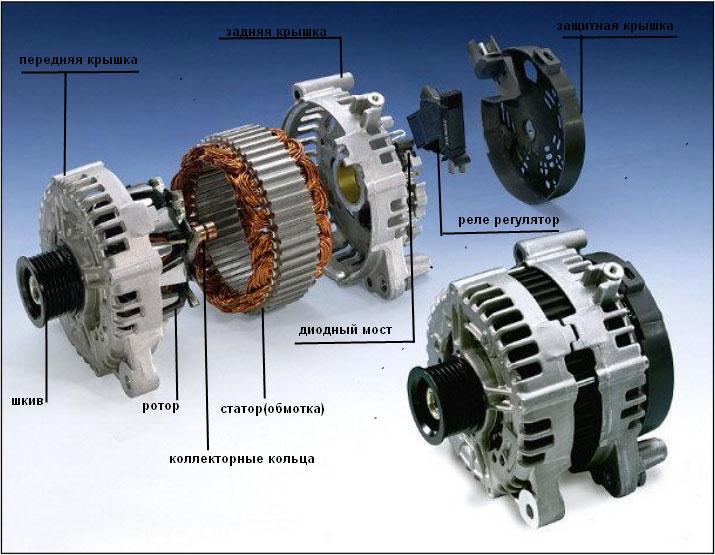 Устройство автомобильный генератор переменного тока