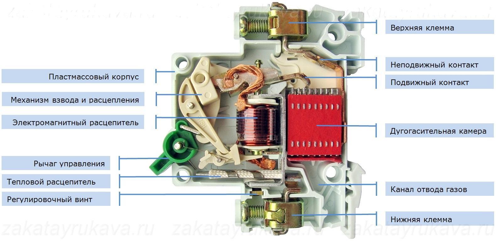 Устройство автоматического выключателя: конструкция модульного автоматического выключателя