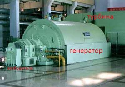 Ремонт стабилизатор напряжения энергия