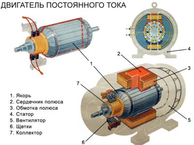 Схема двигателя постоянного тока
