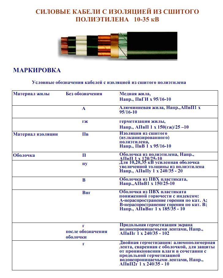Маркировка кабелей из сшитого полиэтилена
