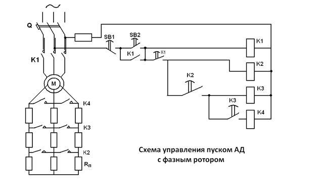 Схема подключения асинхронного двигателя с фазным ротором к трехфазной цепи