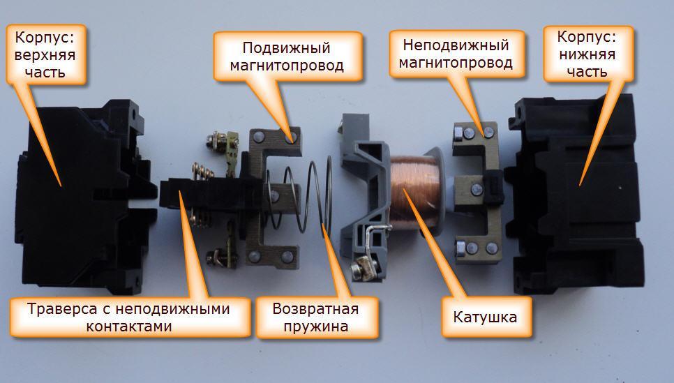 Конструкция пускателя ПМЛ