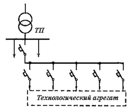 Расчет трансформаторных подстанций по нагрузке Foto