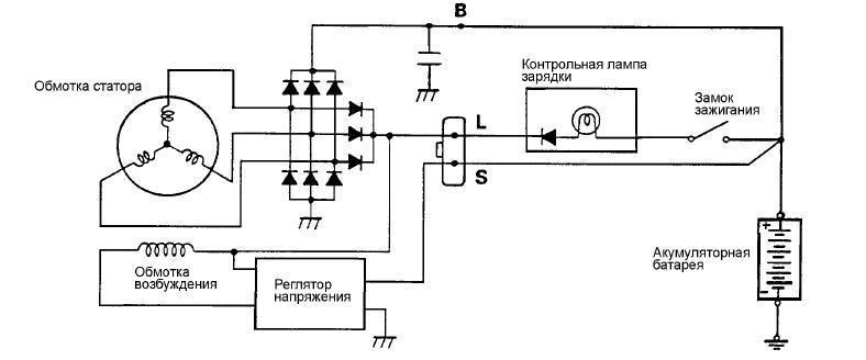 Электрическая схема включения генератора