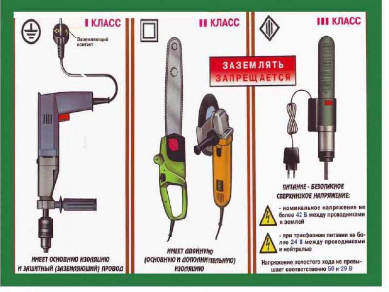 Как различать классы защиты электроинструмента
