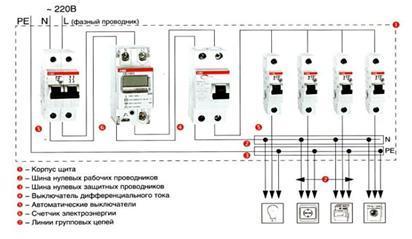 Пример подключения групповых автоматов в ВРУ