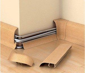 Укладки кабеля на угловых соединениях