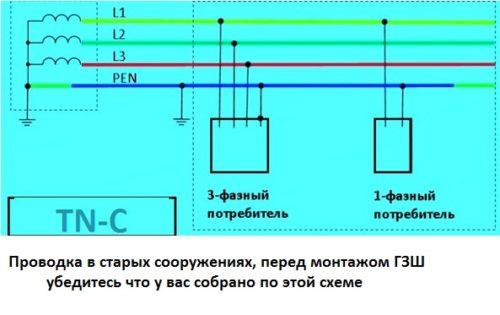 TN-С – схема