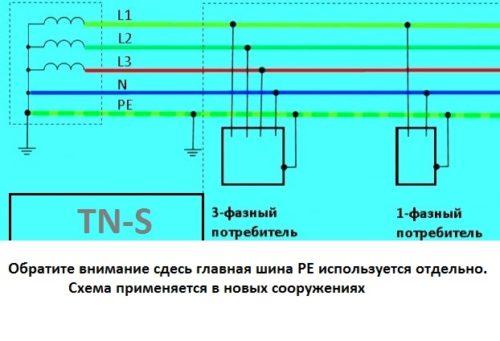TN-S схема