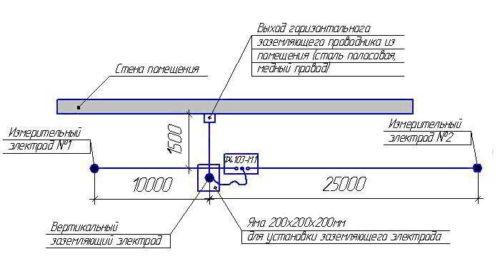 Схема расположения электродов
