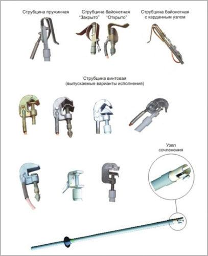 Разнообразные конфигурации струбцин