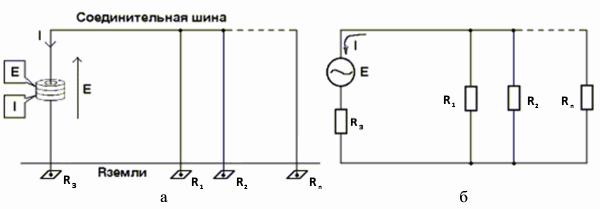 Использование токовых клещей
