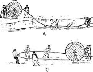 Размотка кабеля руками
