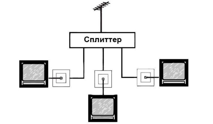 Изображение схемы «звезда»