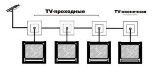 Изображение шлейфовой схемы состоящей из четырех ТВ розеток и четырех телевизоров, на которые распространяется сигнал