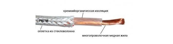 Изображение в разобранном виде РКГМ кабеля