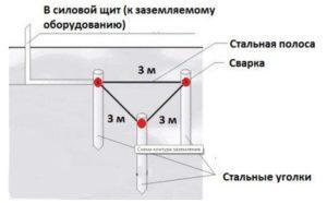 Схема подключения стальных уголков