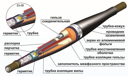 Пример устройства соединительной кабельной муфты