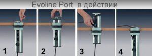 Пример монтажа блока Evoline Port