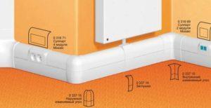 Система кабель-каналов плинтусного типа марки Legrand