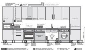 Один из примеров размещения мебели и розеток на кухне