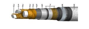 Строение кабеля АСБ