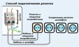 Схема отдельного подключения блока розеток