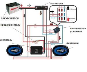 Схема подключения усилителя к аккумулятору и остальным элементам