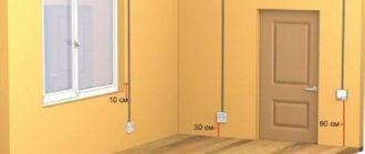 Как найти распределительную коробку в стене