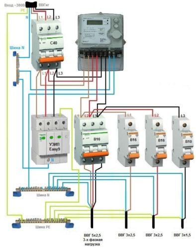 Один из вариантов размещения элементов и подключения УЗИП в распределительном щитке