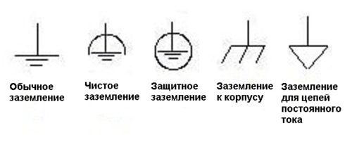 Условное обозначение контакта заземления на схемах и корпусах электроприборов
