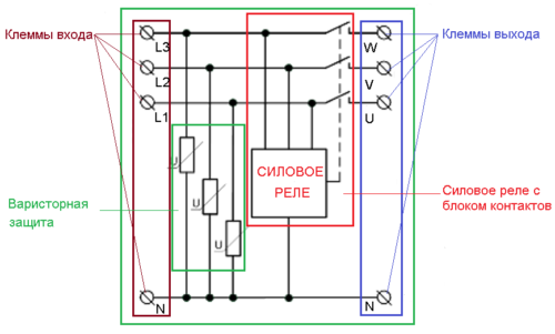 Встроенные элементы конструкции устройства защиты УЗМ-3-63